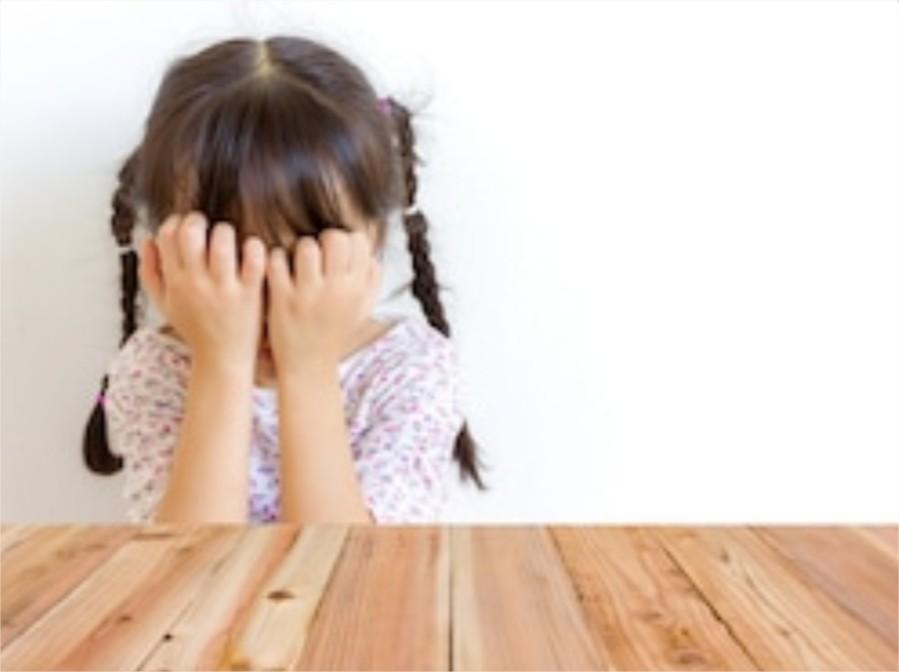 Quand les enfants ont peur des parents : 1